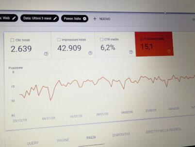 prestazioni-search-console